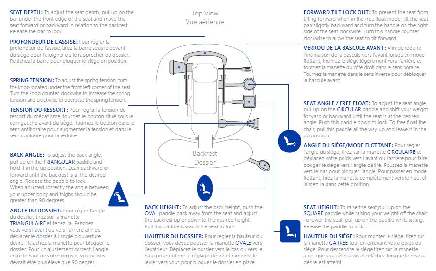 Large Tension Knob Multi Tilt Mechanism Bil Pg2 Ergocentric